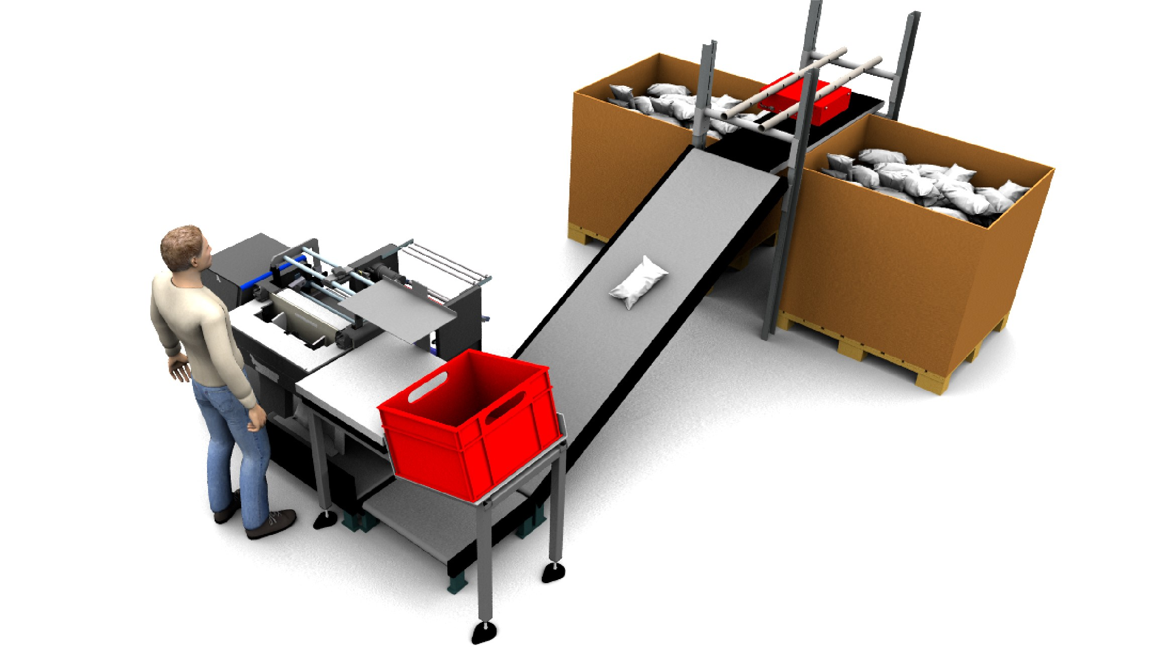 Global E-commerce Packaging Equipment Market 2020 Analysis, Types,  Applications, Forecast and COVID-19 Impact Analysis 2025 – The Daily  Chronicle